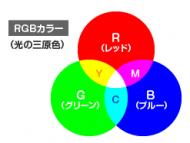 RGB_CMYKコンバート_RGB