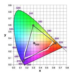 RGB_CMYKコンバート_カラ−スペース
