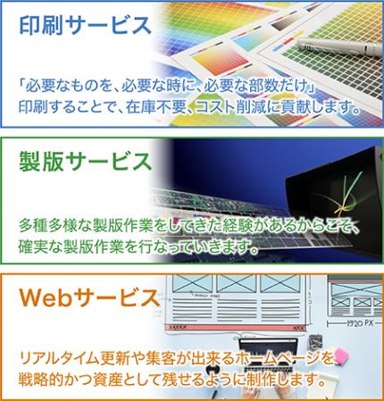 印刷 製版 Web サービス